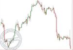 forex-tanfolyam-chart-alakzatok